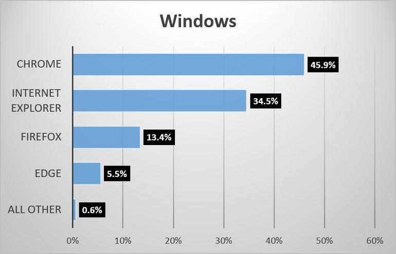 2016-windows