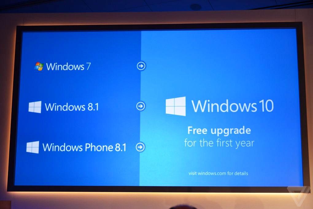 Actualización final de Windows 10