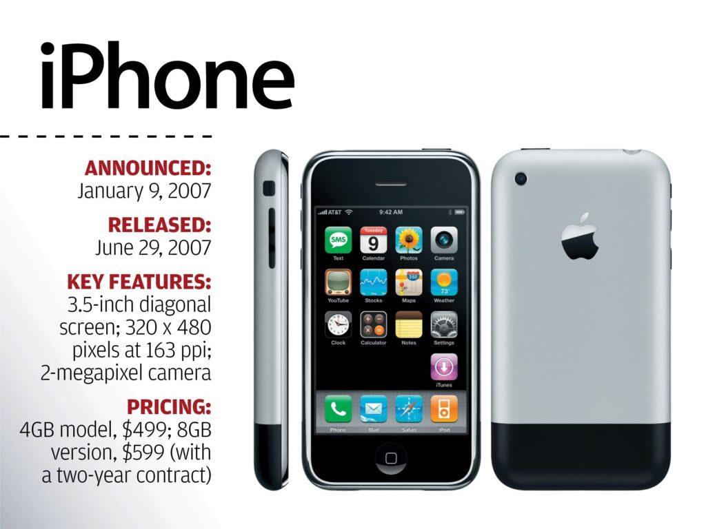 Anuncio del Primer iPhone