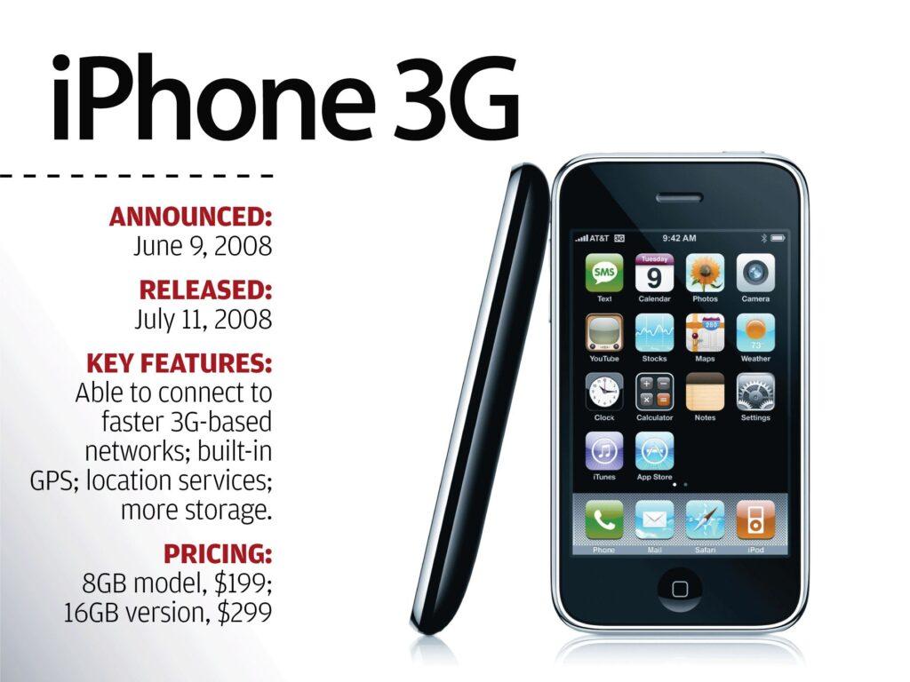 Anuncio del iPhone 3G