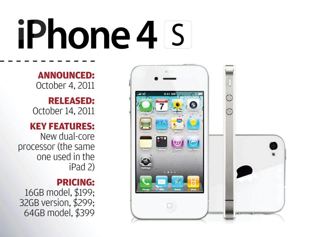 Anuncio del iPhone 4S