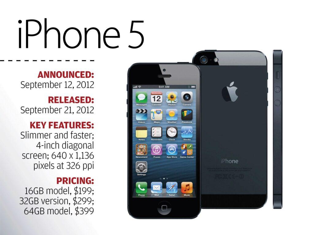 Anuncio del iPhone 5