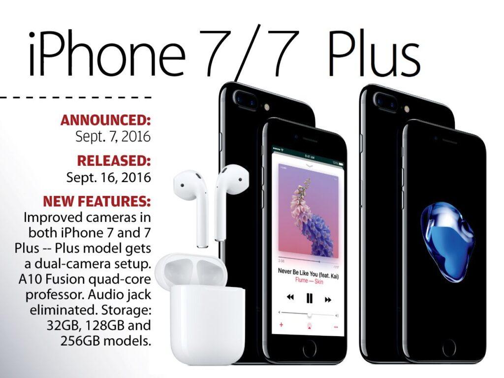 Anuncio del iPhone 7 y 7 Plus