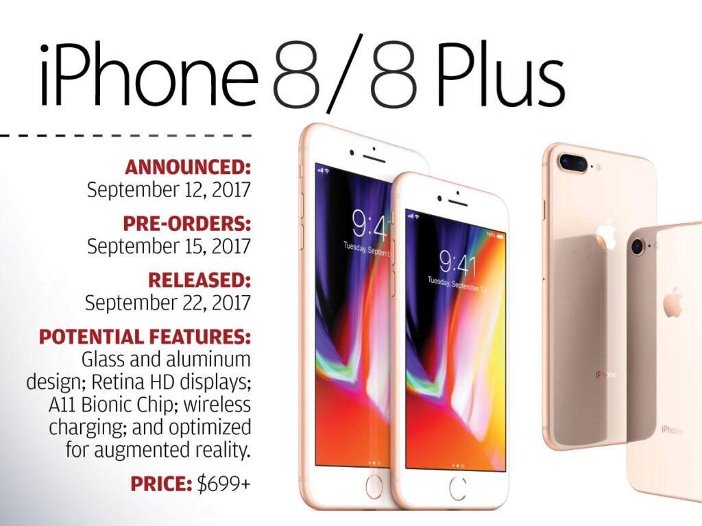 Anuncio del iPhone 8 y 8 Plus