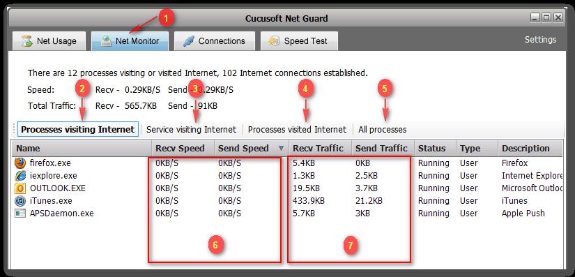 Net Guard para controlar ancho de banda