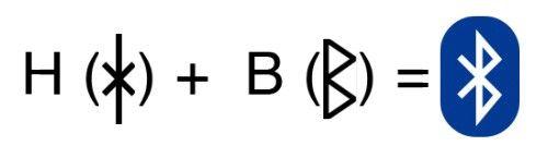 Runas de Harald Bluetooth para el logo de Bluetooth